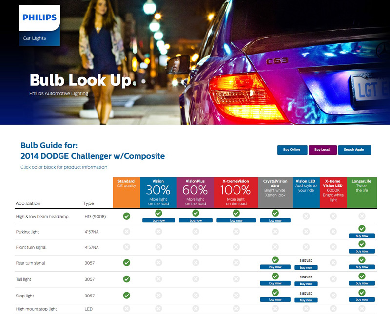 Philips Automotive Bulb Look Up | Find Bulbs For Your Vehicle